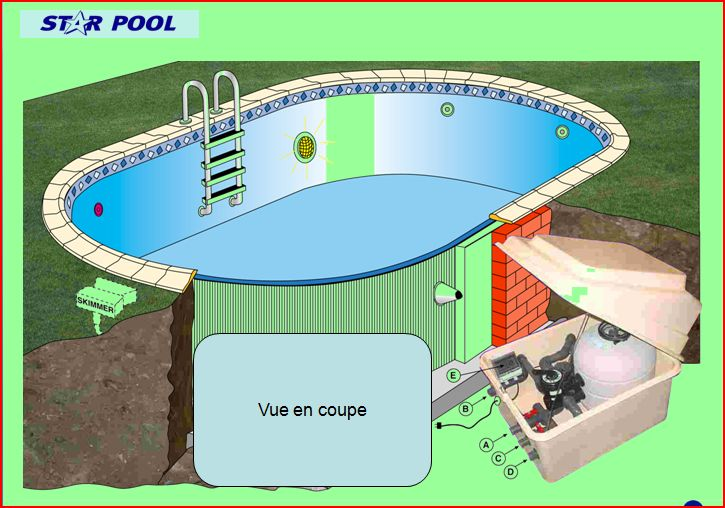 Piscine enterr e starpool for Installation piscine enterree