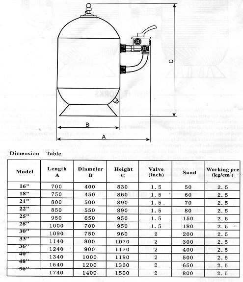 les dimensions détaillées de ce filtre à sable ZYKE