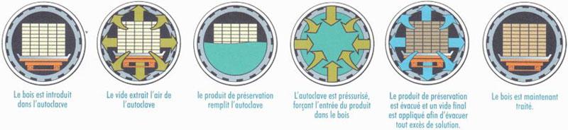Mini piscine zyke hauteur avignon design for Piscine bois zyke