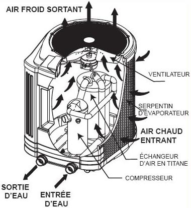 Index of upload files pompes a chaleur air energy for Air pompe piscine