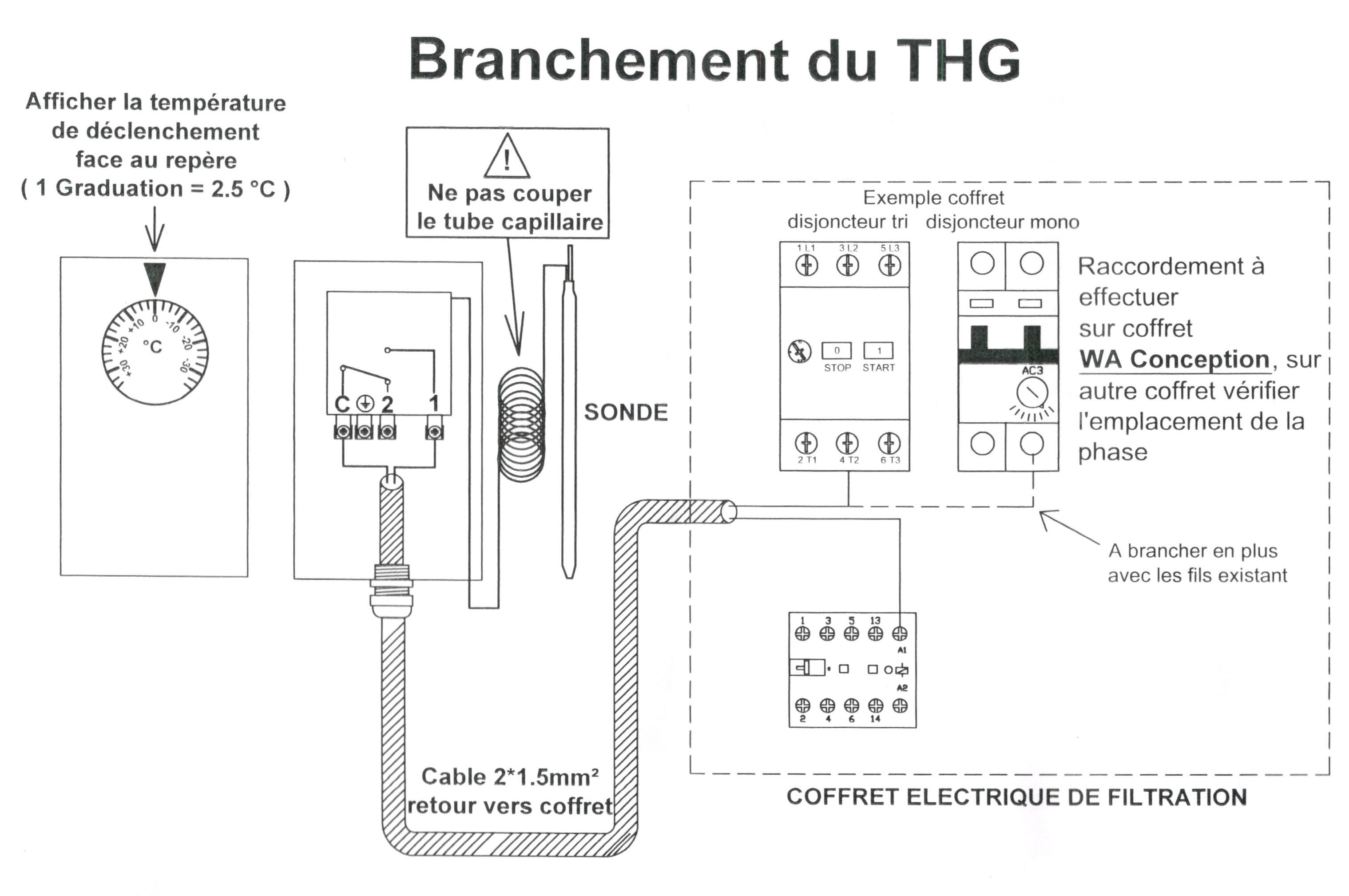 Thermostat hors gel mécanique THG