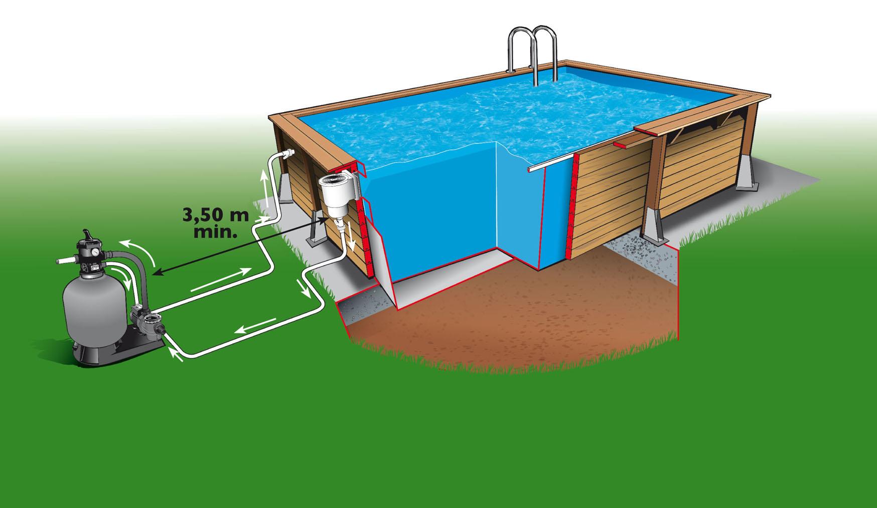 schéma piscine et filtration