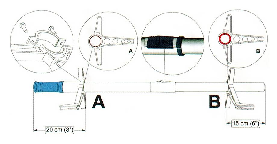 Schéma montage chariot Buggy