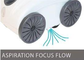 Robot avec aspiration Focus Flow