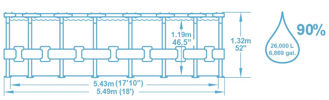 Dimension de la piscine