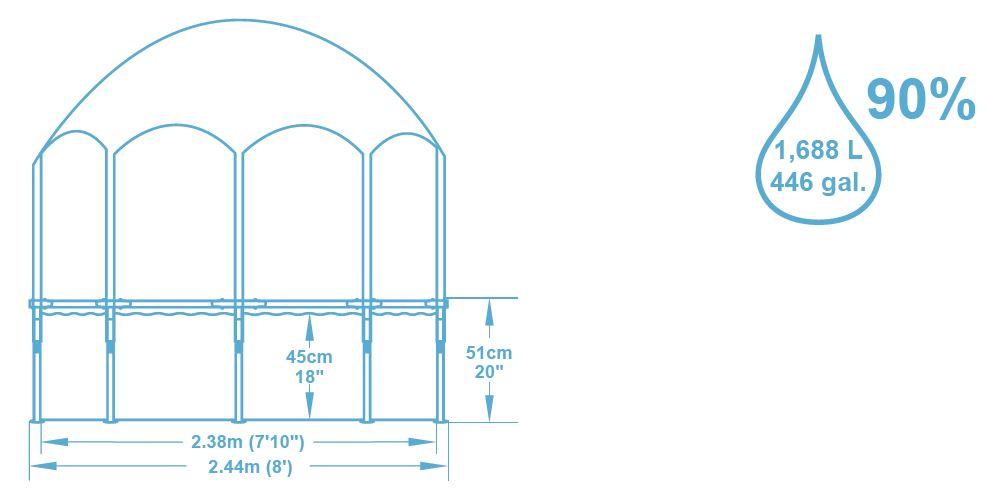 Dimensions piscine tubulaire ronde Bestway