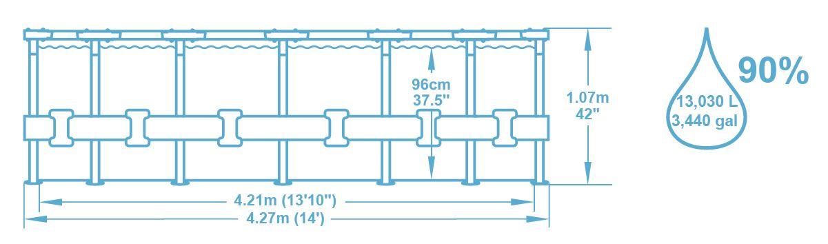 Dimension piscine 4,27x107 m