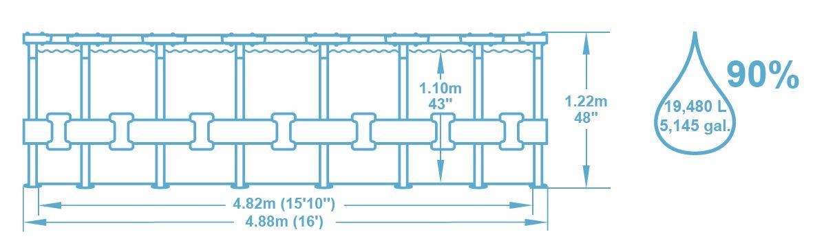 Dimension piscine 2,88x1,96x0,84