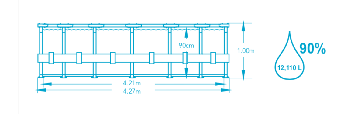 Dimension piscine 4.27 x 1.22 m