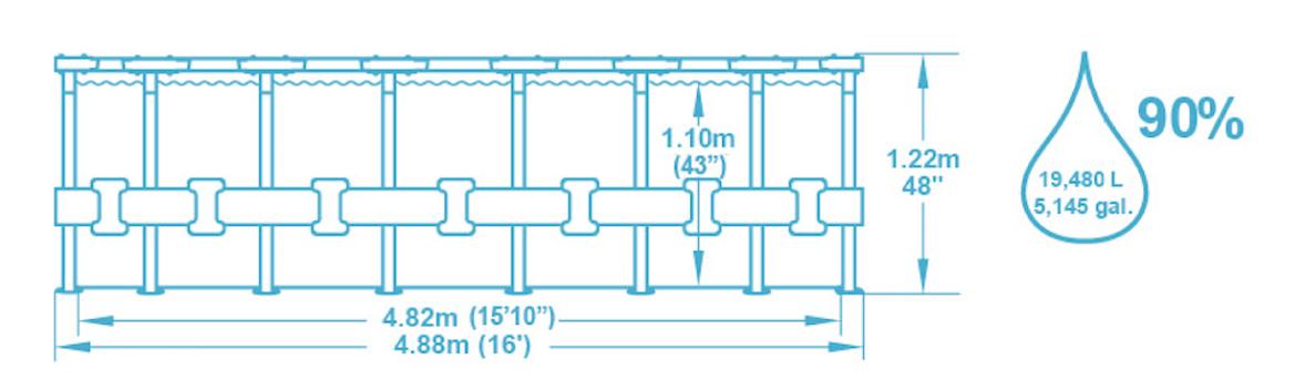Dimensions piscine 4.88x1.22 m