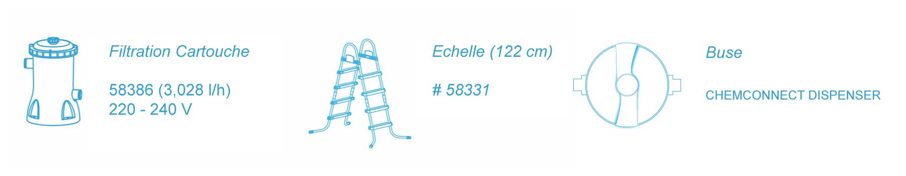 Description Echelle buse et filtre à cartouche