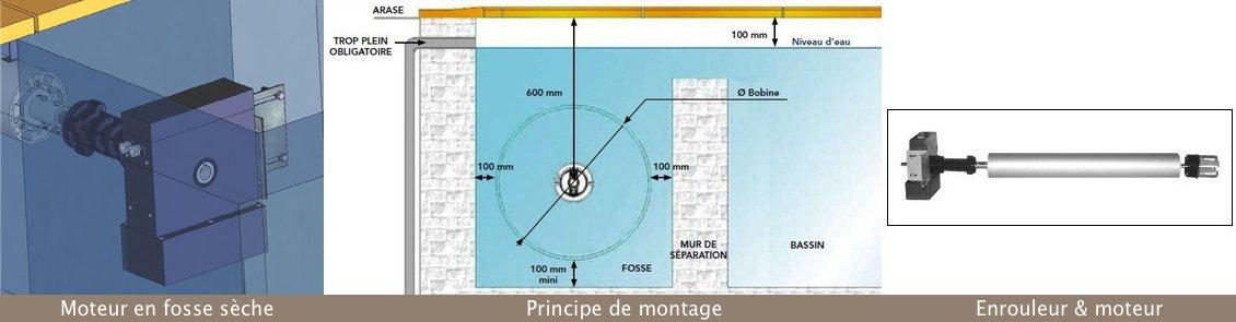Couvertures Automatiques Immergées Modèle Roussillon