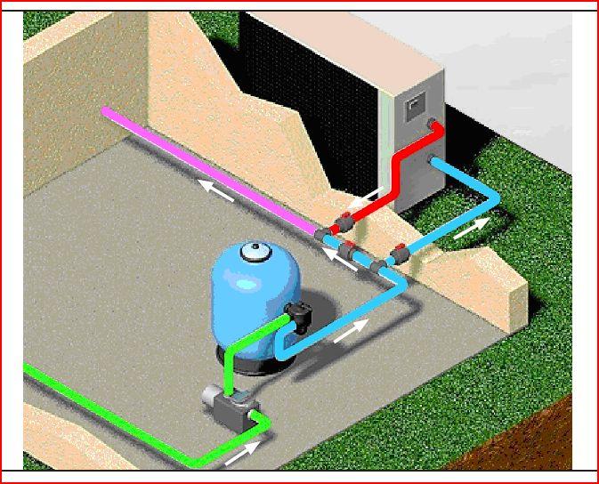 kit by pass pour pompe chaleur diam tre 50. Black Bedroom Furniture Sets. Home Design Ideas