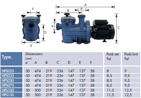 Piscine zyke for Pompe de piscine hydroswim