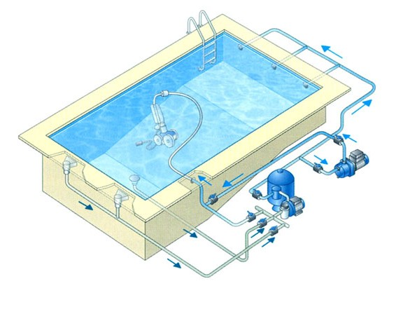 Surpresseur nocchi mcp 4 ou sp 3 40 pour robot polaris for Planos de piscinas temperadas