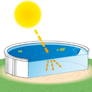 Bache a bulle piscine ronde for Accessoire piscine zyke